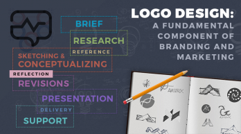 Logo Design: A Fundamental Component of Branding & Marketing