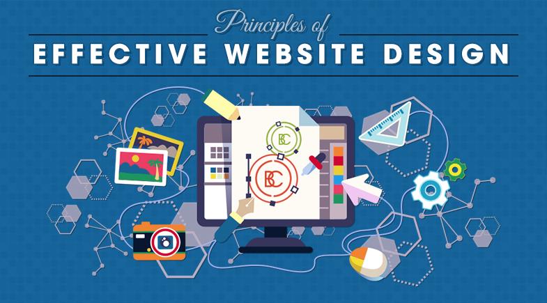 Principles of Effective Website Design