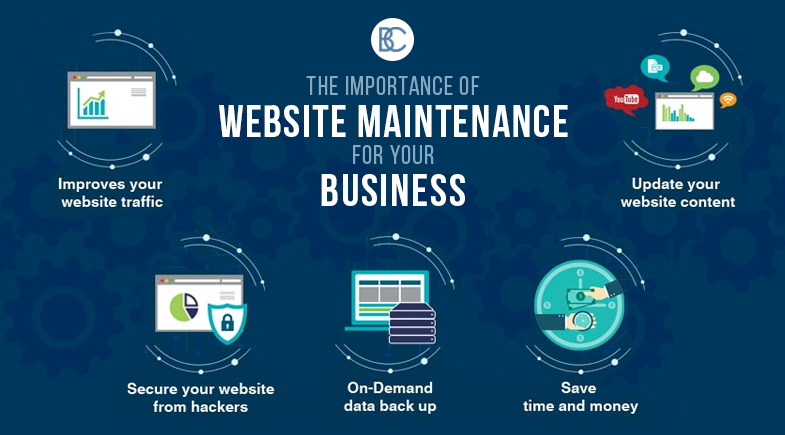 The Importance of Website Maintenance for Your Business