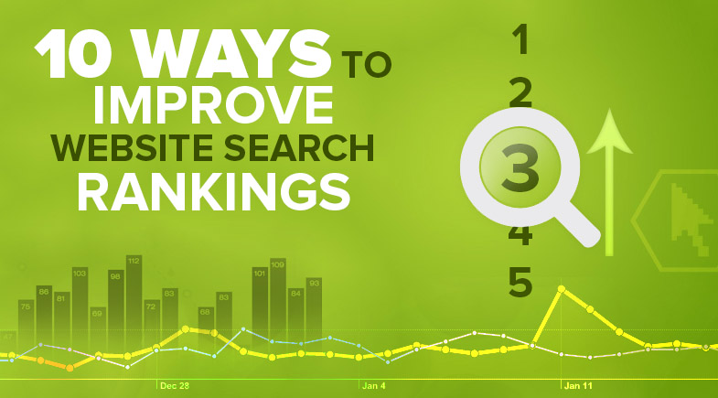 10 Ways To Improve Website Search Rankings